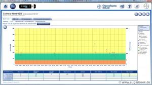 Tagebuch Software Glucofacts deluxe vom Diabetes Blutzuckermessgerät Bayer Contour next USB